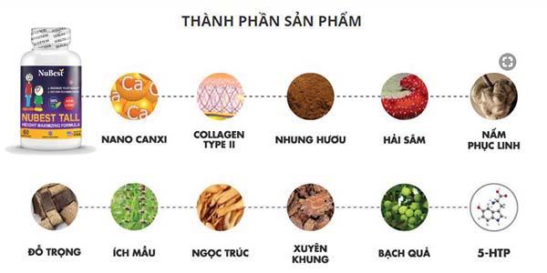 Thanh-phan-cua-san-pham-nubest-tall