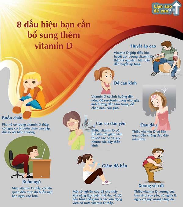dau-hieu-co-the-thieu-hut-vitamin-d