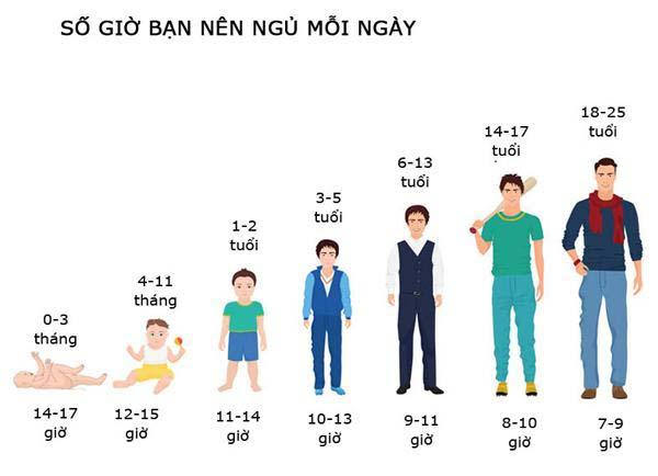tu-the-ngu-tot-nhat-de-tang-chieu-cao-lamsaodecao-2